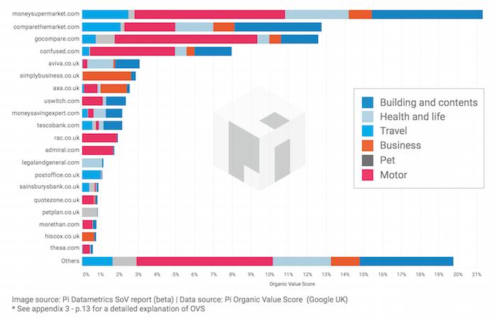 10 fascinating digital marketing statistics from this week – Econsultancy (blog)