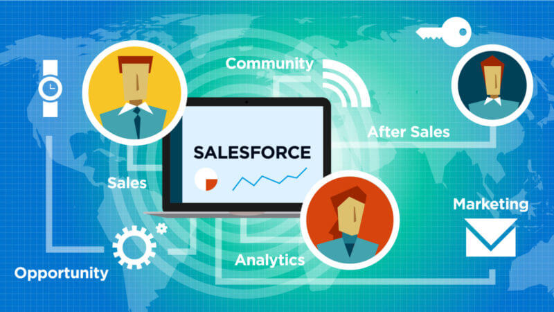 How to supercharge the Salesforce lead source field – Marketing Land