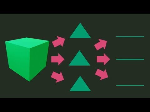 Building a 3D Physics Simulation In PyGame